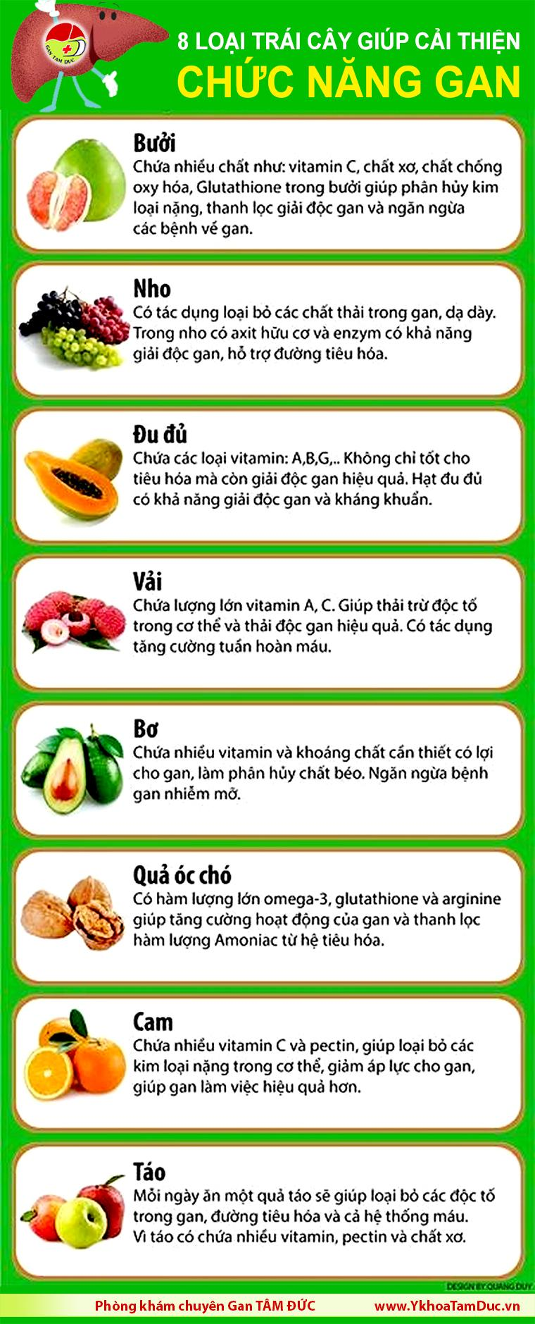 infographic dinh duong viem gan b viem gan sieu vi b